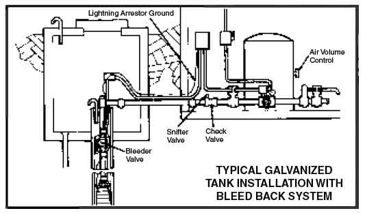 commercial well pump wiring diagram  diagram  auto parts