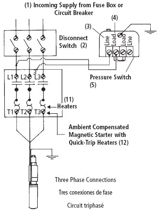 3phase_connections rv water pump wiring diagram rv water pump strainer \u2022 free wiring 3 wire well pump wiring diagram at bayanpartner.co