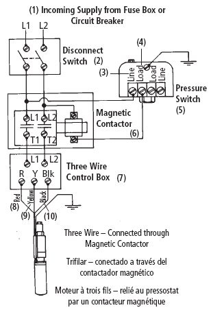 3wire_connections_magnetic_contractor green road farm ~ submersible well pump installation & troubleshooting Single Phase Transformer Wiring Diagram at panicattacktreatment.co