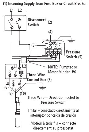 Submersible Well Pump Wiring Diagram - Wiring Diagram Work on